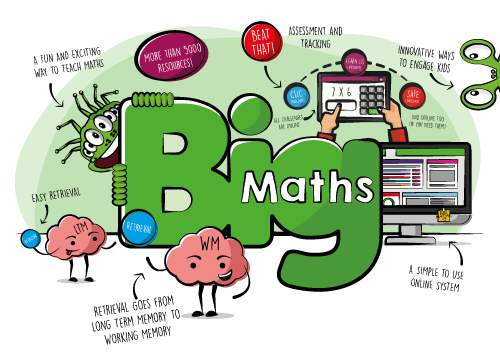 Big Maths   Mastery and Fluency in Small, Simple Steps